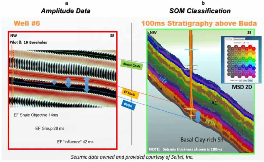 SOM classification of seismic data