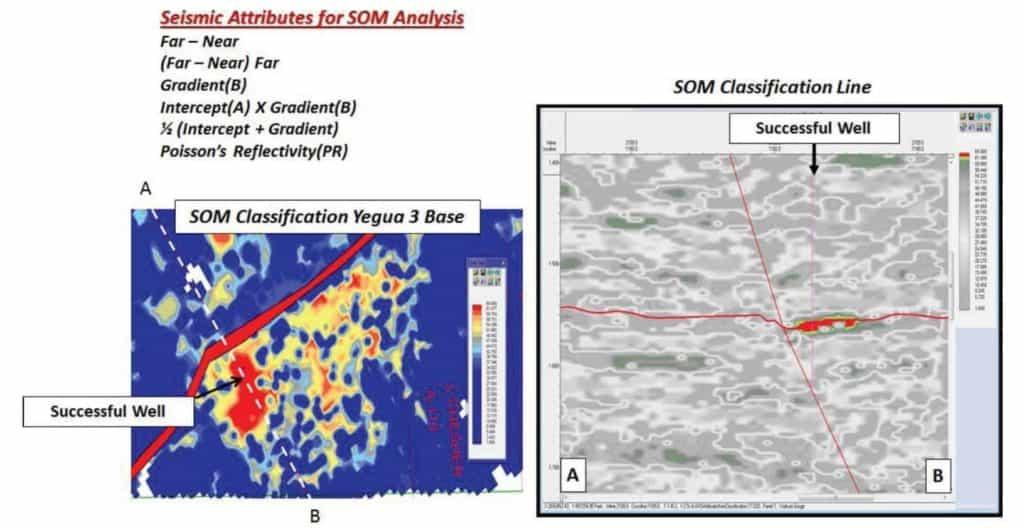 Seismic Attributes for SOM Analysis
