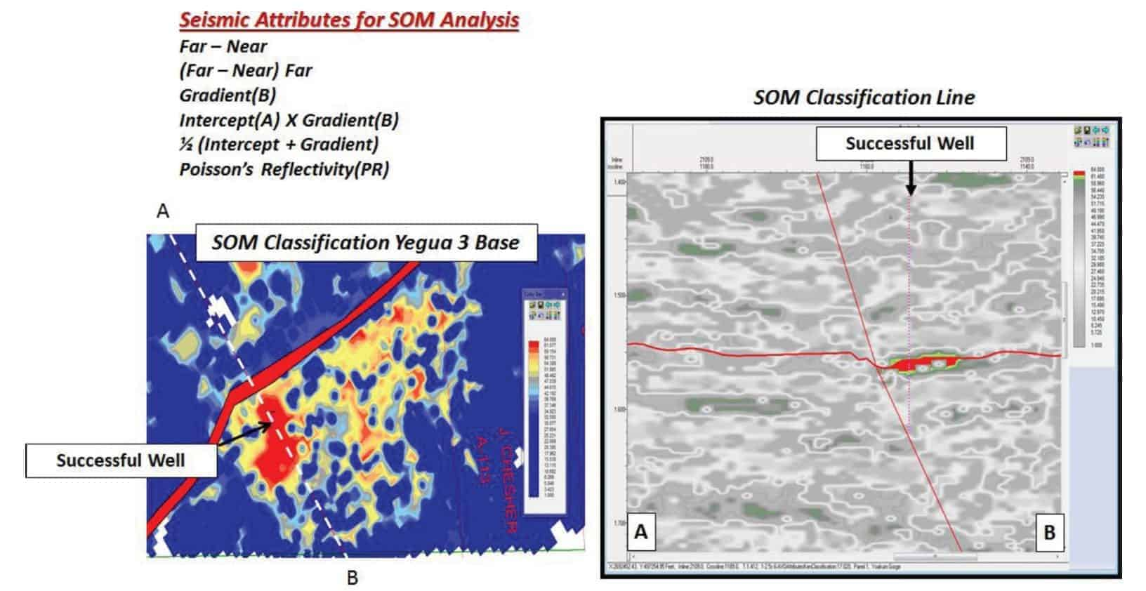 Seismic Attributes for SOM Analysis