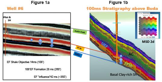 Machine Learning Essentials for Seismic Interpretation | Geophysical Society of Houston (GSH) Webinar