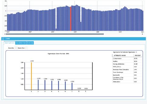 seismic interpretation software - PCA