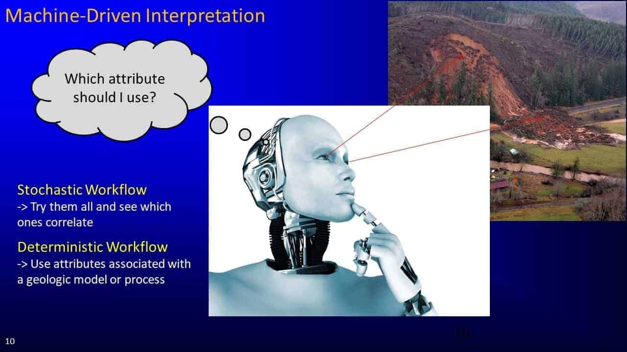 Machine-driven interpretation