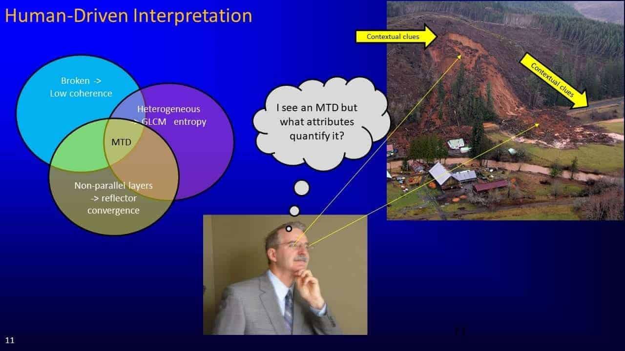 Slide screenshot on human driven interpretation