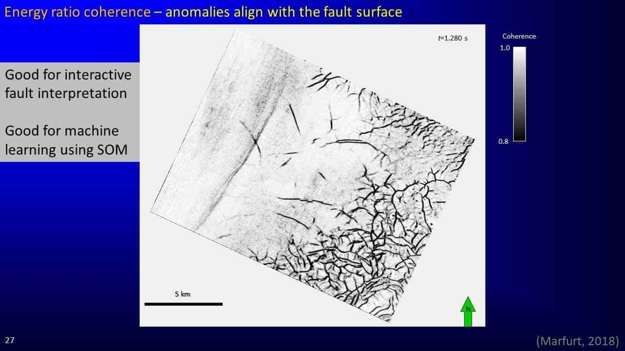 Slide screenshot of anomalies align with the fault surface