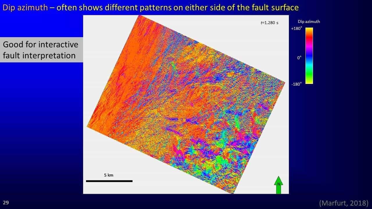 Slide screenshot showing patterns on either side of the fault surface