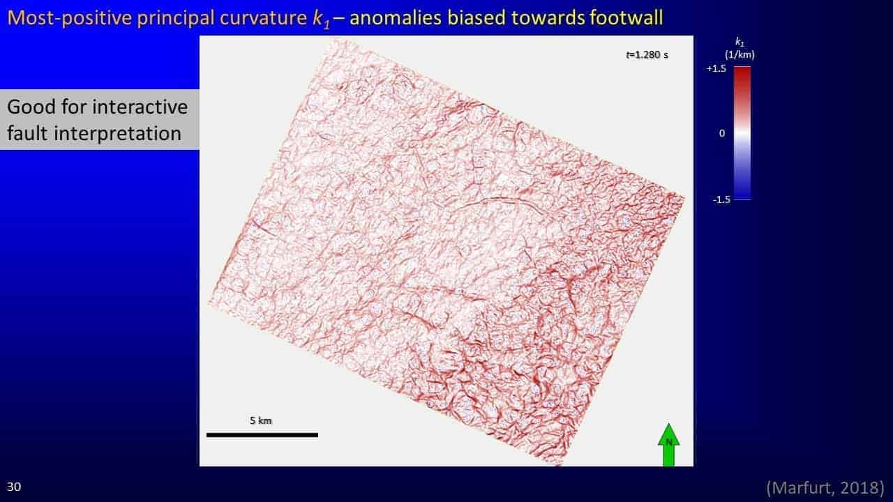 Slide screenshot showing anomalies biased toward footwall