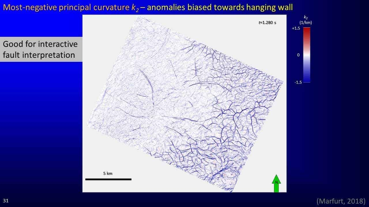 Slide screenshot showing anomalies biased towards hanging wall