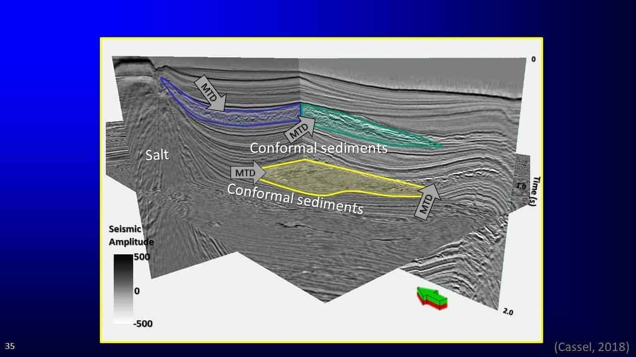 Slide screenshot view of sediment layers