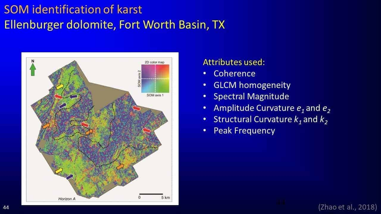SOM Identification of Karst