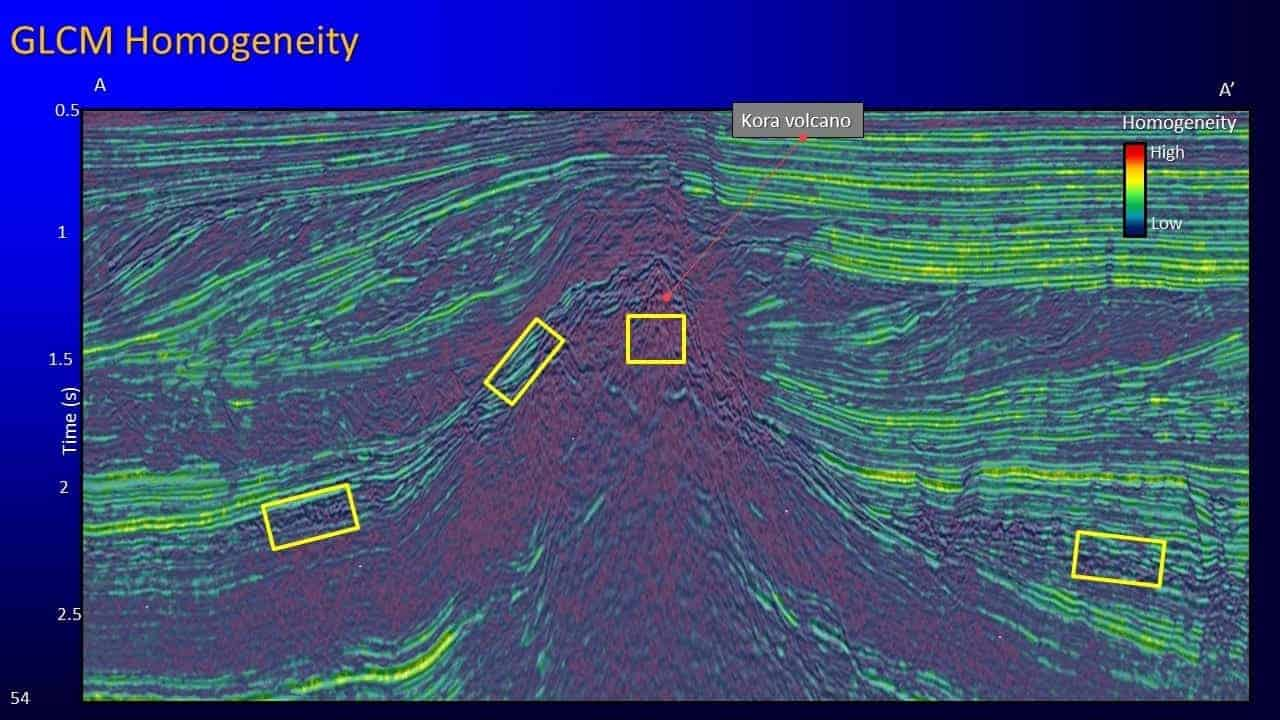 Slide screenshot of GLCM homogeneity of kora volcano