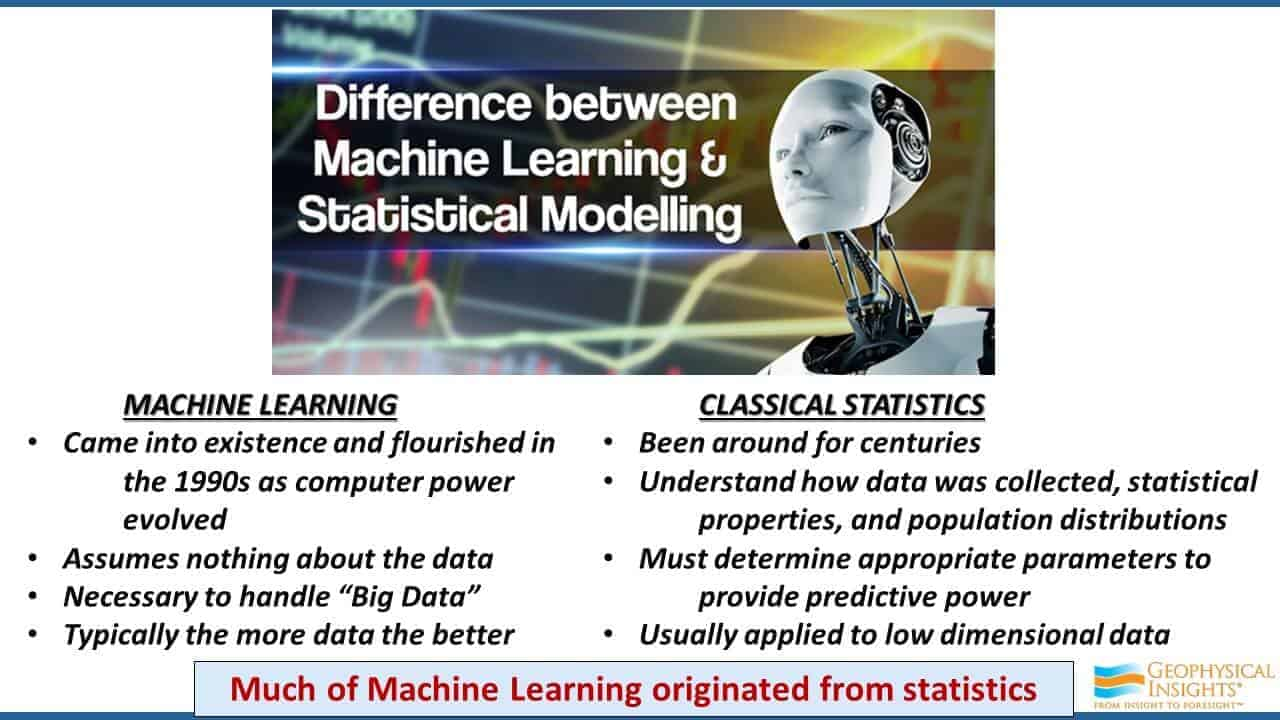Difference between Machine Learning and Statistical Modelling