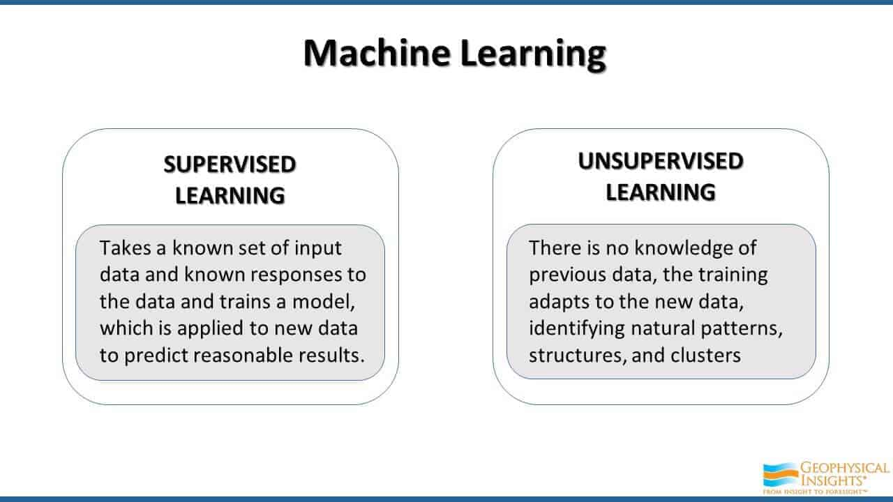 Making Sense of Machine Learning Rocky Roden EAGE (11)