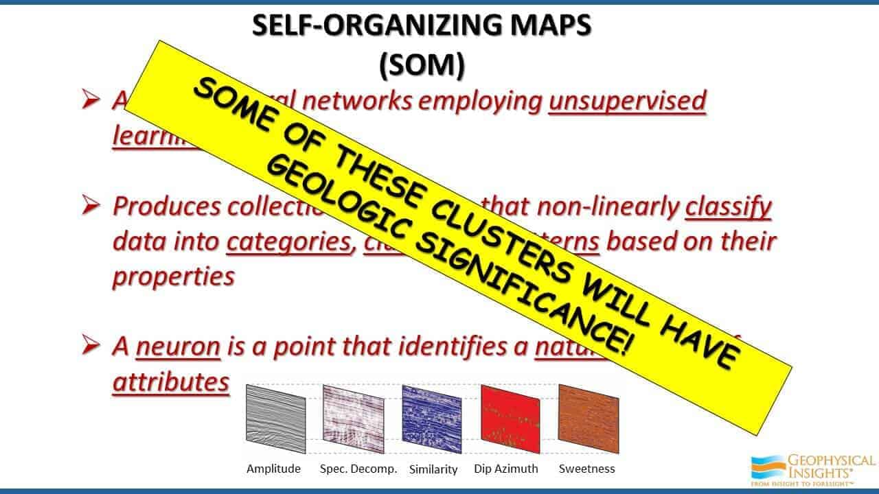 Self-Organizing Maps (SOM)