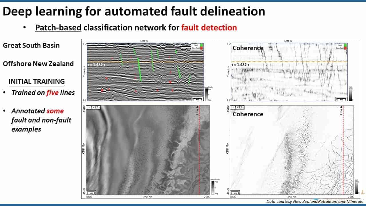 Patch-based classification network for fault detection