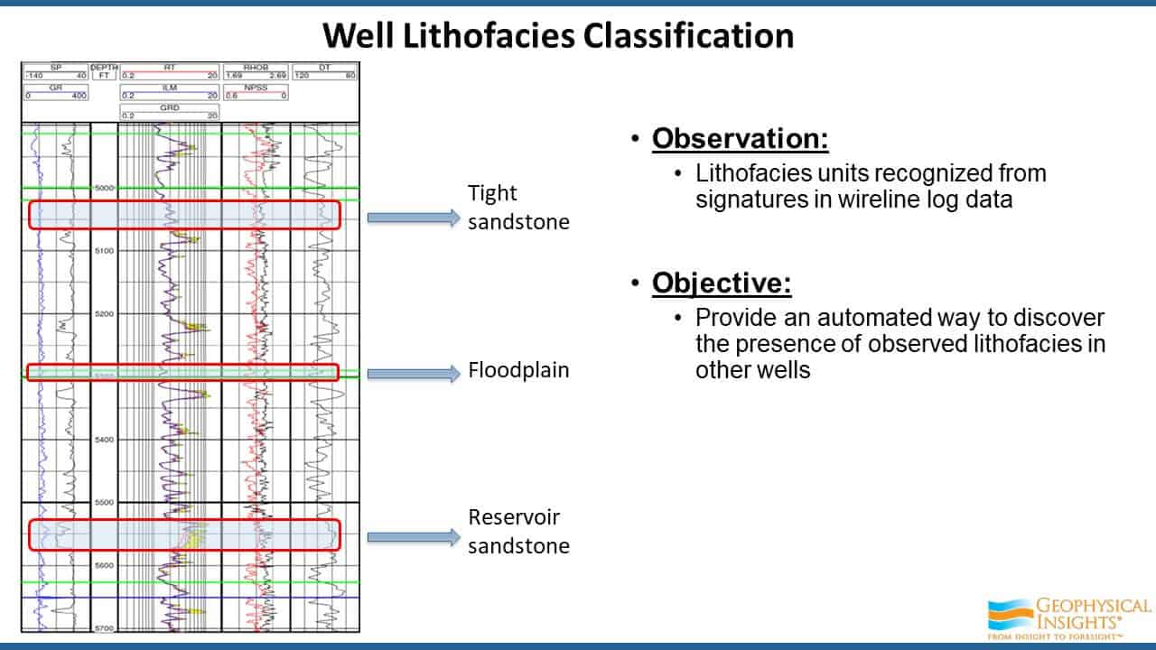 Well Lithofacies Classification