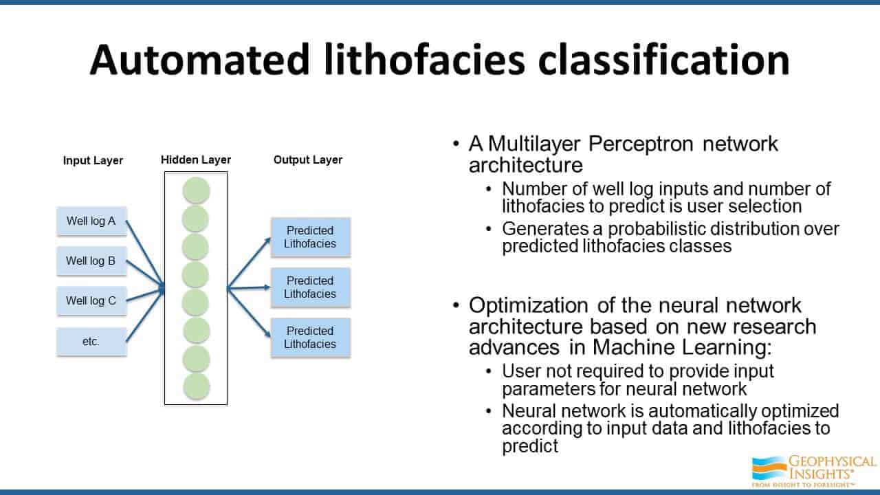 Automated lithofacies classification