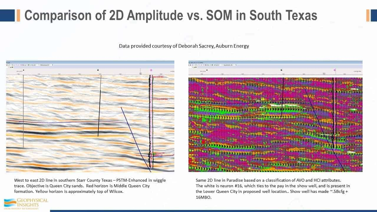 Comparison of 2D aplitude vs. SOM in south Texas