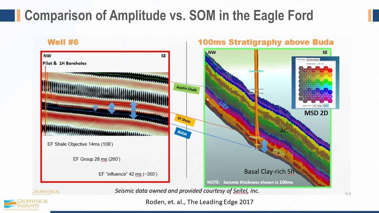 Comparison of Amplitude vs. SOM in the Eagle Ford