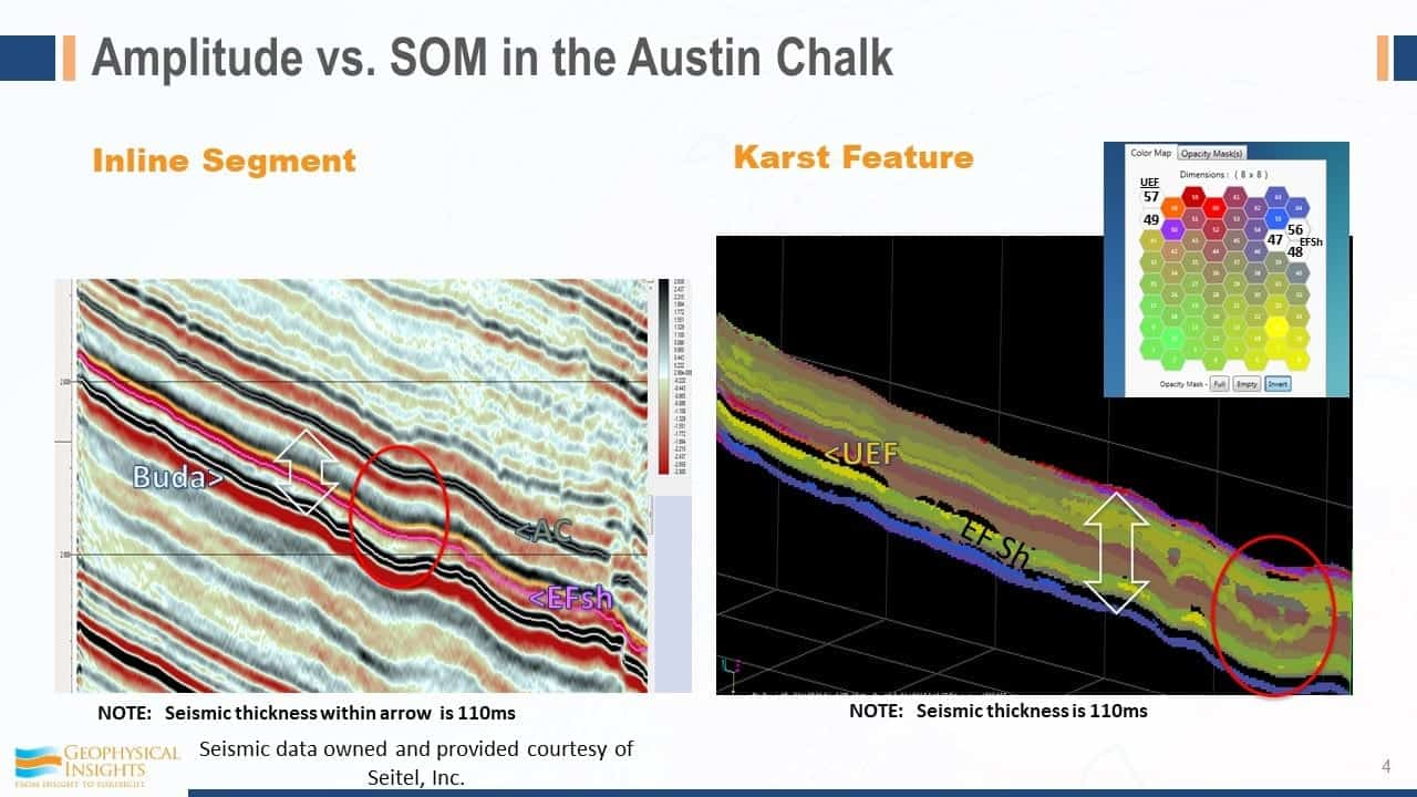Amplitude vs. SOM in the Austin Chalk