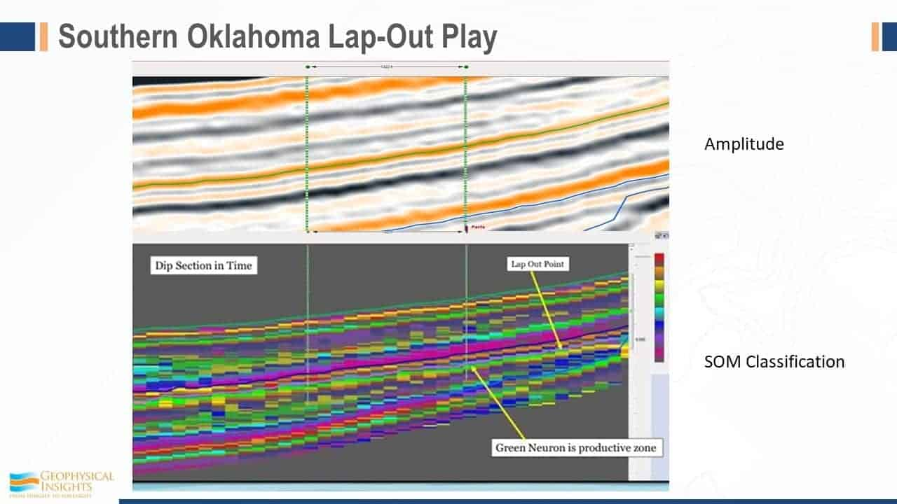 Southern Oklahoma Lap-out play