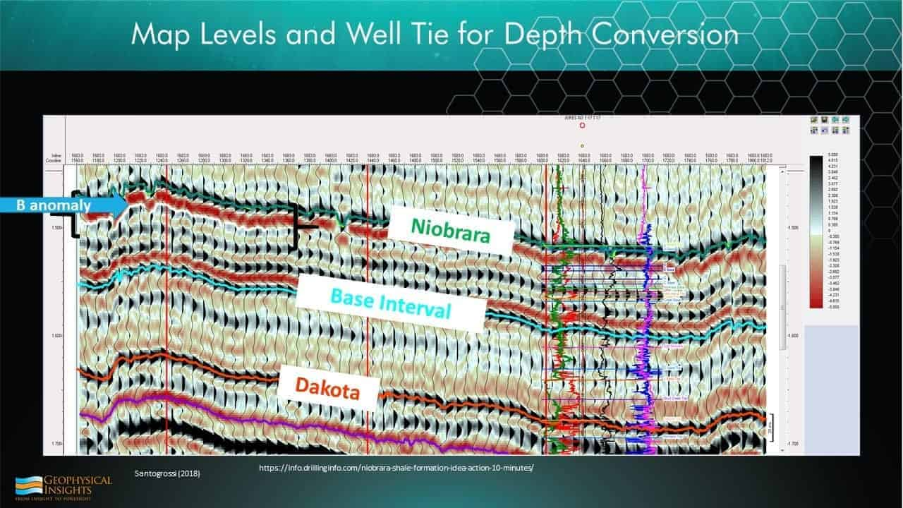 Slide of map levels and well tie depth conversion