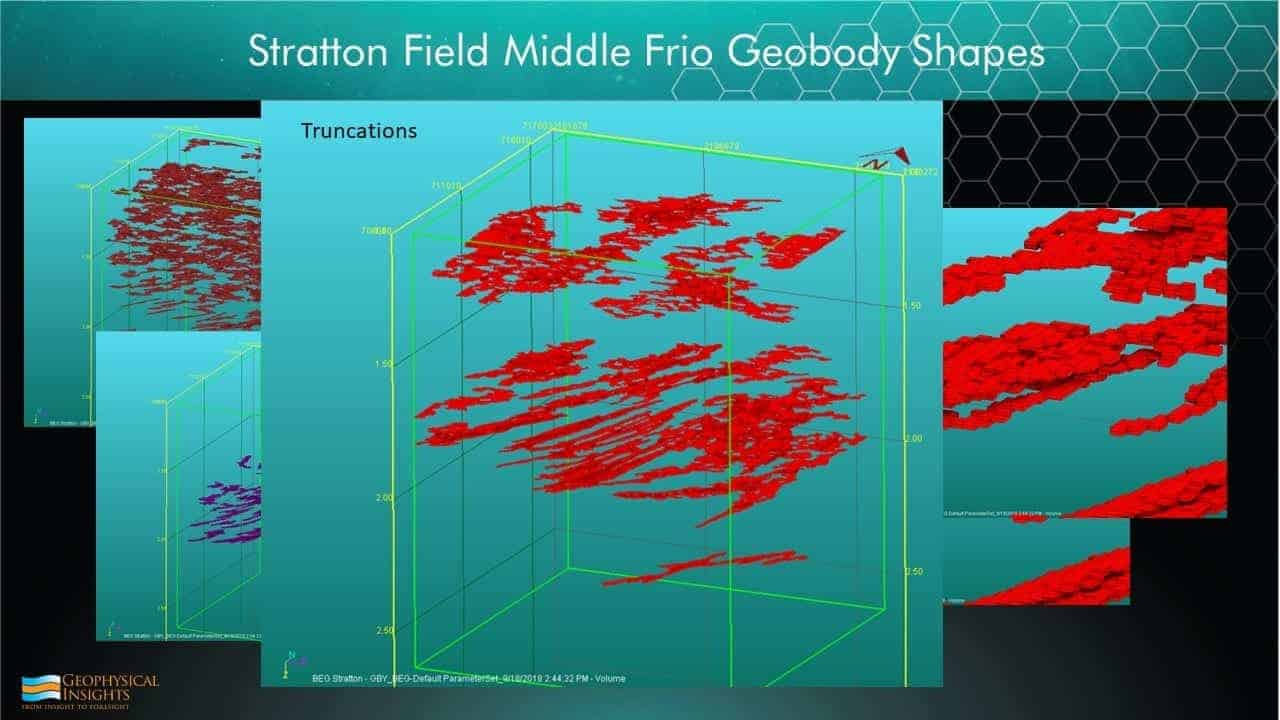 Slide image of geobody shapes and truncations