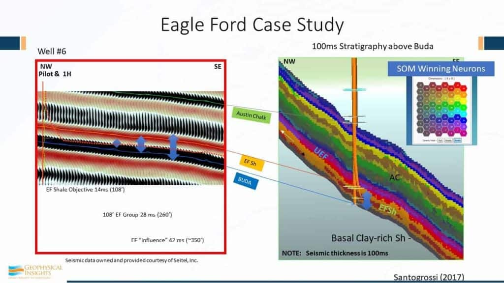 Image of eagle ford case study cross-sections and SOM
