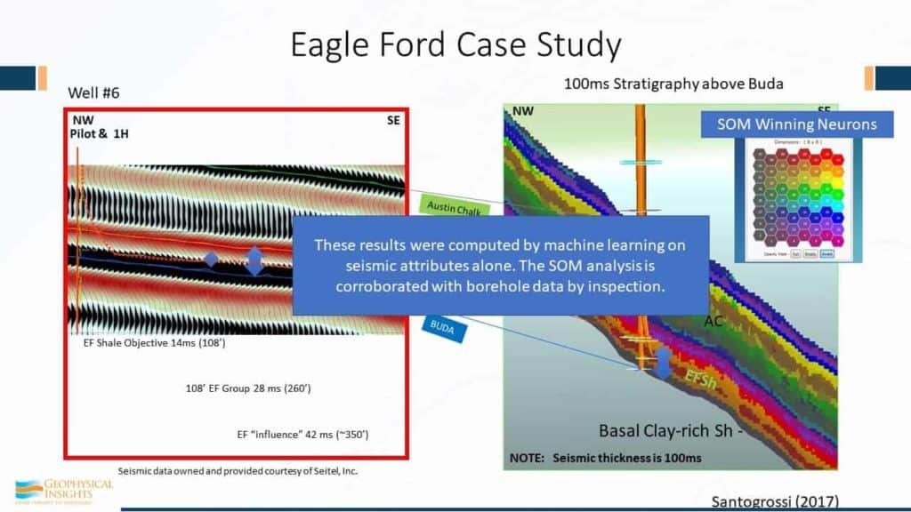Annotated image of eagle ford case study cross-sections and SOM
