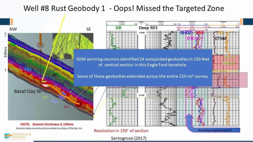 Image of rust geobody that missed the targeted zone