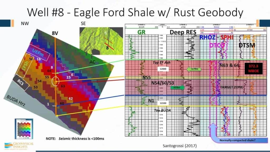 Image of Well #8 - eagle ford shale w/ rust geobody