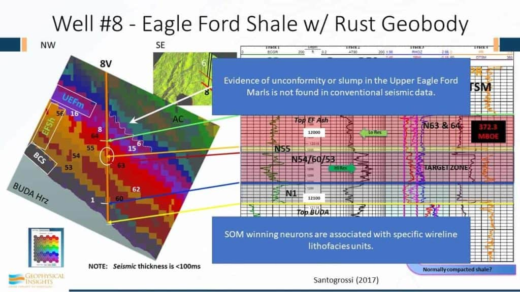 Annotated image of Well #8 - eagle ford shale w/ rust geobody
