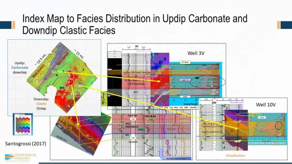 Index map to facies distribution in updip carbonate and downdip clastic facies