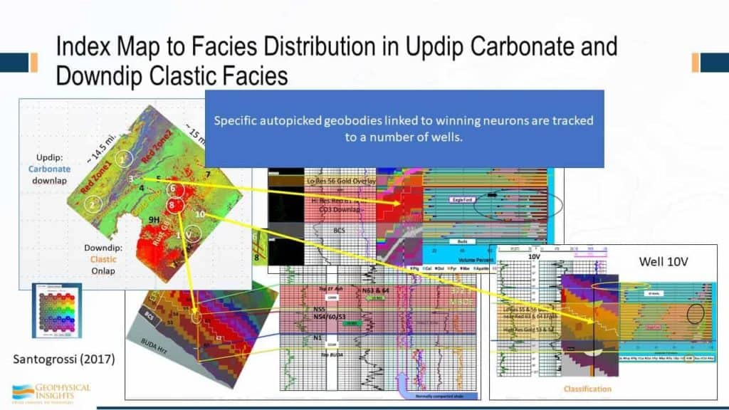 Annotated Index map to facies distribution in updip carbonate and downdip clastic facies