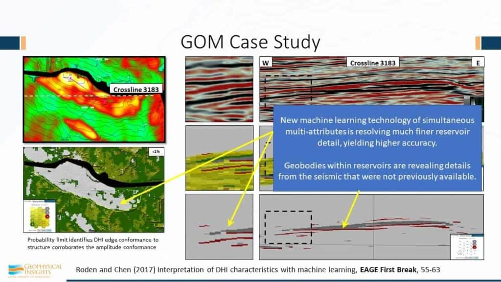 Annotations added to GOM Case Study image with interpretation of DHI characteristics
