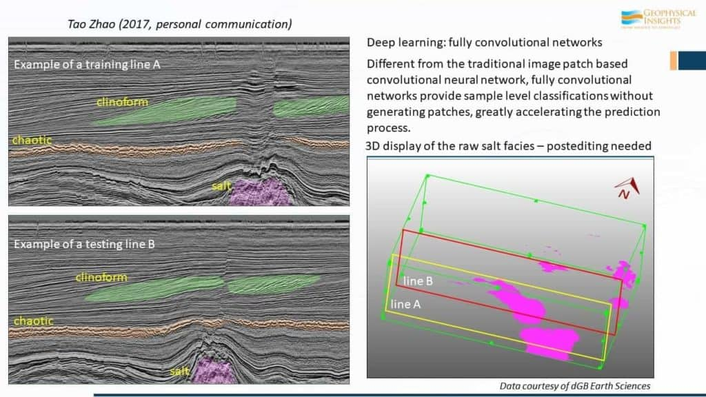 Fully convolutional networks