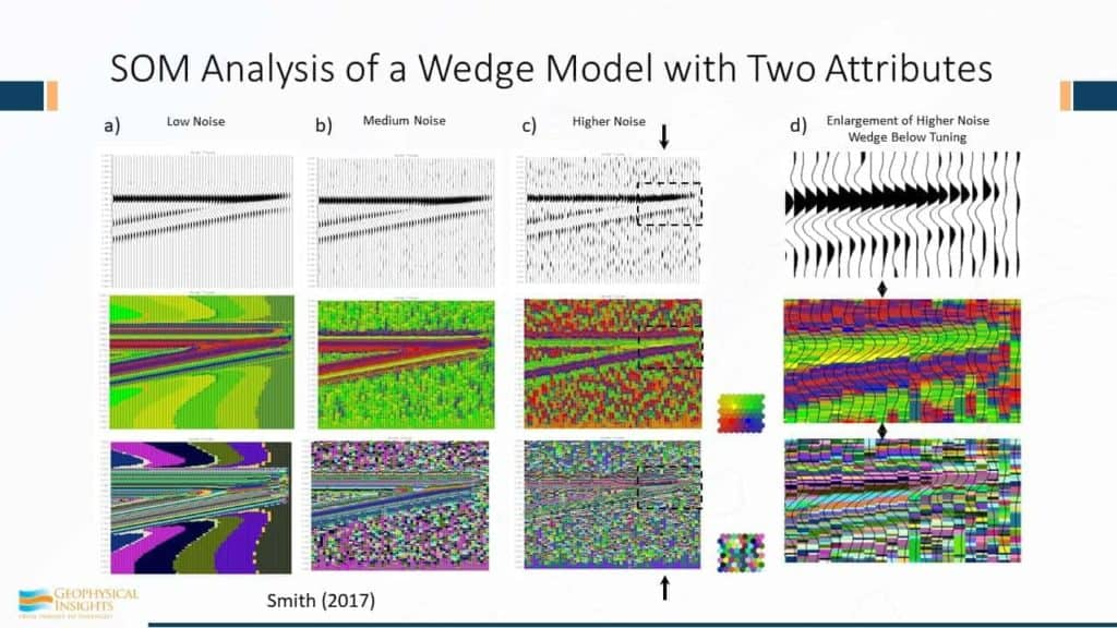 Slide of SOM analysis of a wedge model with two attributes