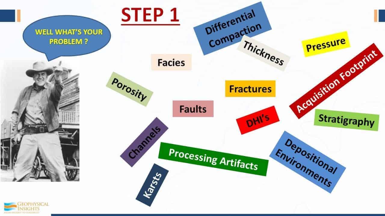Step 1 seismic interpretation