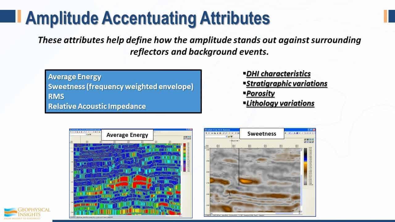 Amplitude accentuating attributes