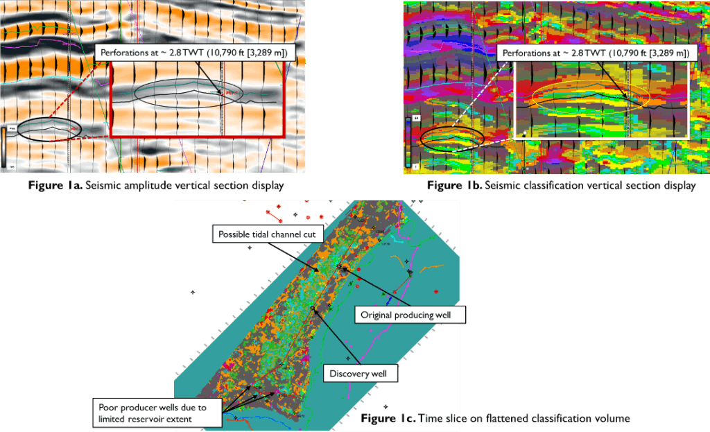 Future of Seismic Interpretation with Machine Learning and Deep Learning