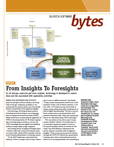 From Insights to Foresights