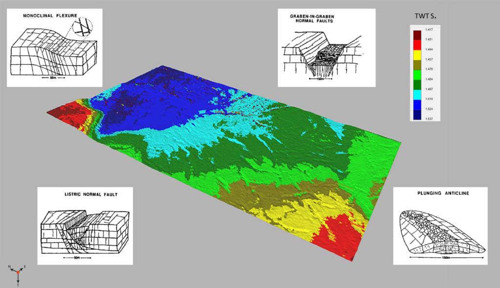 Niobrara seismic two-way travel time