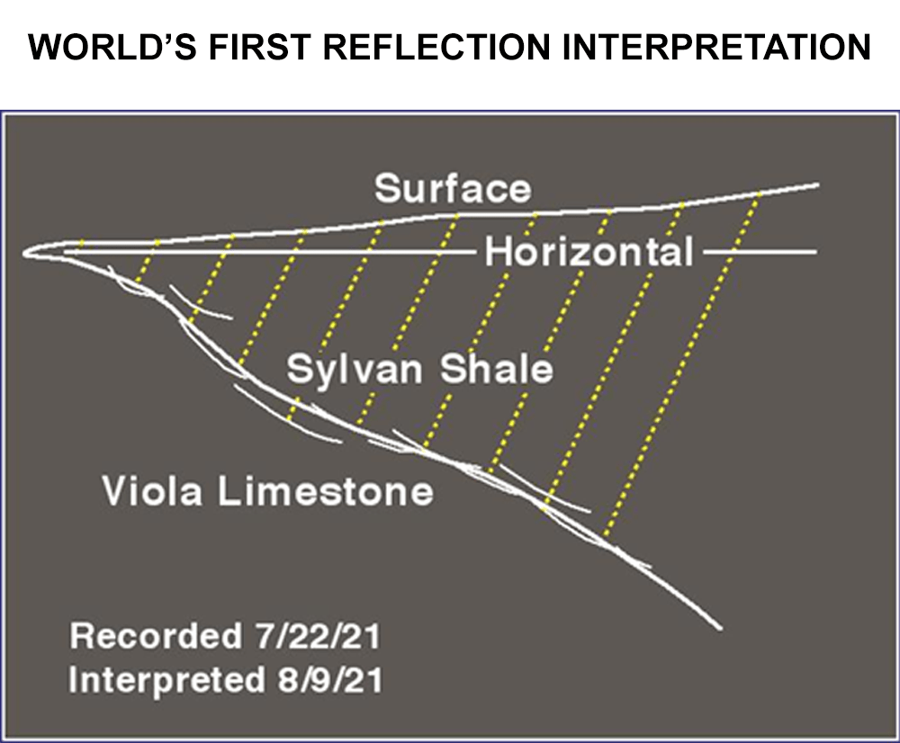 World's first reflection interpretation