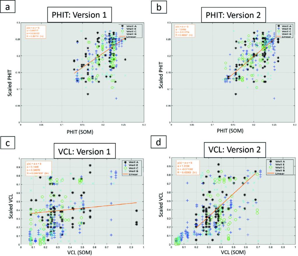 Machine learning for detailed reservoir description — Wisting case study Figure 6