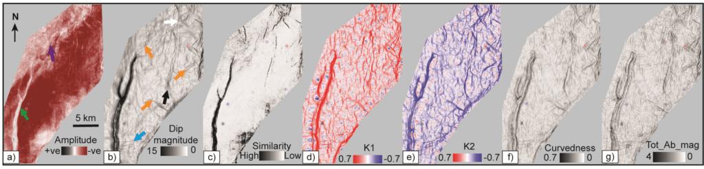 Unsupervised Machine Learning Techniques for Subtle Fault Detection Figure 3